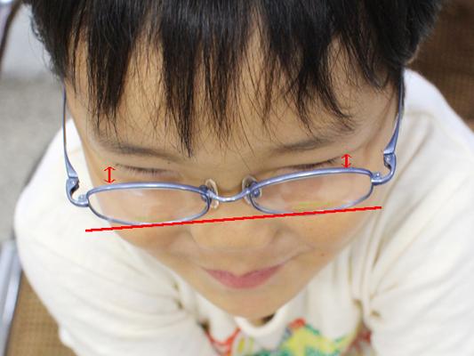 目とレンズの距離