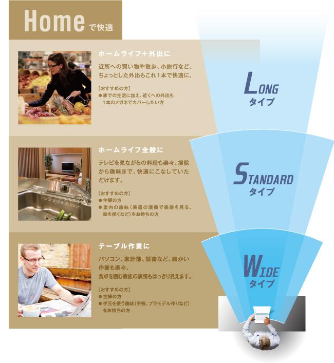 ホーム&オフィス NEO